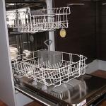Посудомойка изнутри